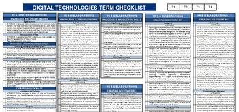 Digital Technologies WA PP-6 A3 Programming Templates