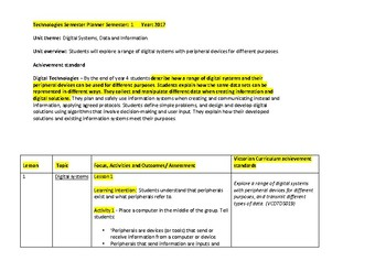 Digital Technology Unit - 1 Semester 8 Lessons Years 3-4