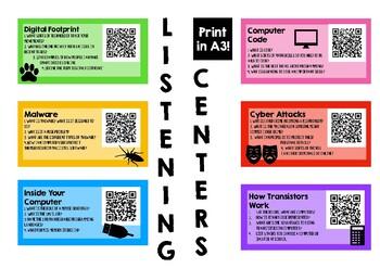 Digital Technology Listening Centres