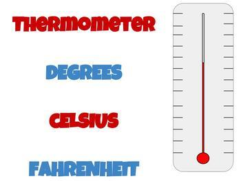 Digital Thermometer Template FOR USE WITH GOOGLE SLIDES