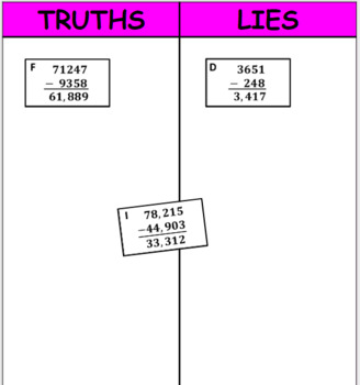 Digital Truths and Lies - Add and Subtract Multi-Digit Whole Numbers (4NBTB4)