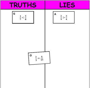 Digital Truths and Lies - Compare Fractions (4.NF.A.2)