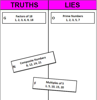Digital Truths and Lies - Factors, Multiples,  Primes and Composites (4.OA.B.4)