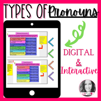 Digital Types of Pronouns Interactive