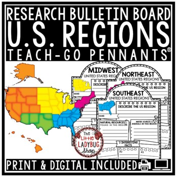 Digital U.S. Regions Activity United States Research Google Classroom Activities