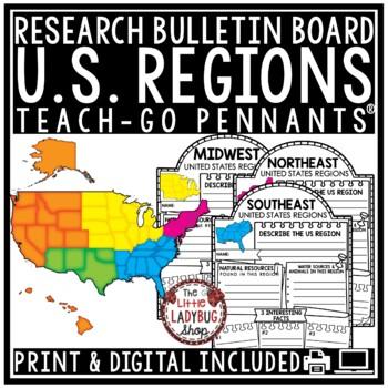 Digital U.S. Regions Activity United States Research Google Classroom Activities