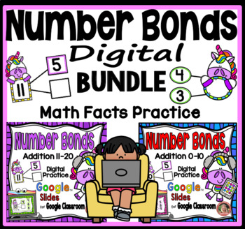 Digital Unicorn Number Bonds Google Slides Bundle By Laura Ado Tpt
