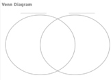 Digital Venn Diagram