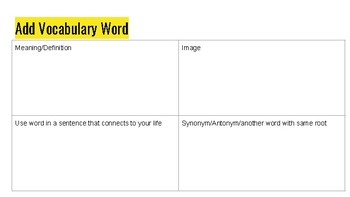 Digital Vocabulary Organizers
