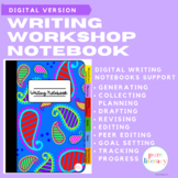 Digital Writing Workshop Notebook | Distance Learning | Go