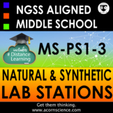 Middle School NGSS Natural and Synthetic Resources  MS-PS1-3