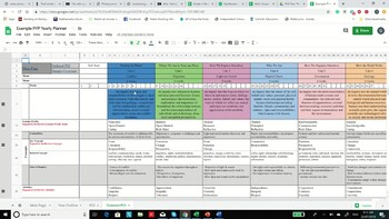 Digital and Dynamic IB POI for Primary Years PYP