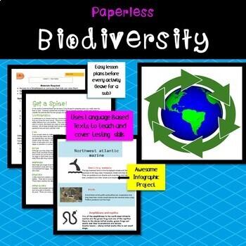 Digital and Paperless Biodiversity Unit