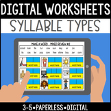 Distance Learning Digital and Paperless Worksheets: Make a