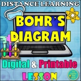 Bohr's Diagram- Matter and Chemistry Digital and Printable Lesson