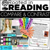 Digital and Printable Reading Toolkit: Comparing and Contrasting