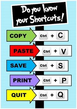 Digital shortcuts PC