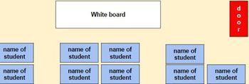Digitized Seating Chart