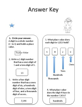 Digits and place value review