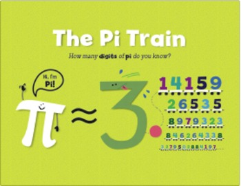 Digits of Pi Poster (or Powerpoint Slide)