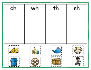 Digraph Activities Promethean