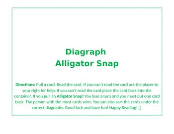 Digraph Alligator Snap