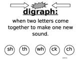 Digraph Anchor Chart