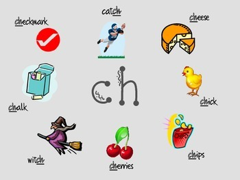 Digraph Anchor Charts- wh, sh, ch, th