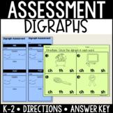 Digraph Assessment