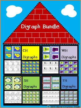 Digraph Bundle for CH, SH, TH, and WH