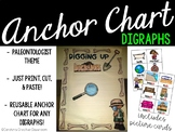 Digraph CH, SH, PH, WH, TH - Anchor Chart, Cards, Circle Maps, & more!