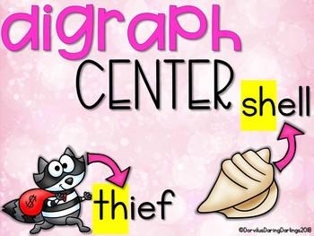 Digraph Center
