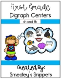 Digraph Centers