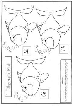 Digraph Fish Sort