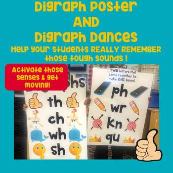 Digraph Poster Pieces!