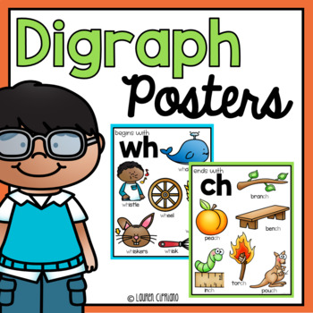 Digraph Posters Ch Sh Th Wh