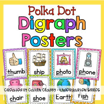 Digraph Posters (Polka Dot)