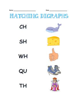 Digraph Practice