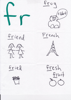 Digraph Practice Example