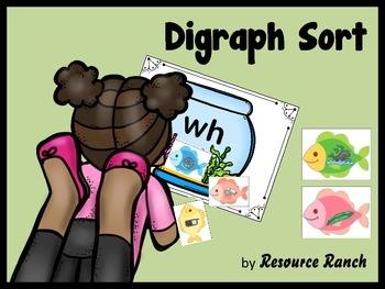 Digraphs Practice Center