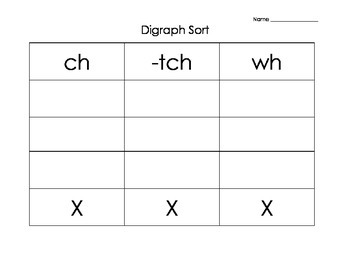 Digraph Sort with 3 Different Levels