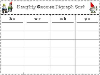 Digraph Sort (wr, kn, mb, gn)