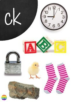 Digraph EDITABLE Wall Posters