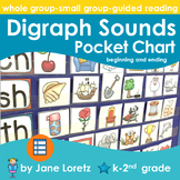 Digraph Sounds Pocket Chart (Beginning and Ending)