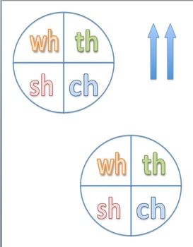 Digraph Spinners