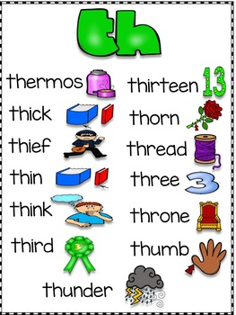 Digraph Th and Wh Word Work!