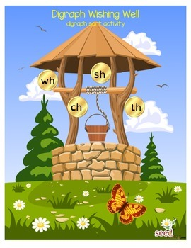 Digraph Wishing Well- consonant digraph ch, sh, th, wh sorting activity