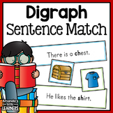 Digraph Sentence Matching