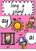 Phonics Posters Alternative Spellings - New South Wales Fonts