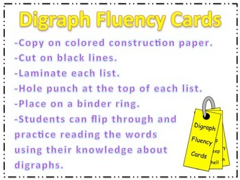 Digraph fluency Cards